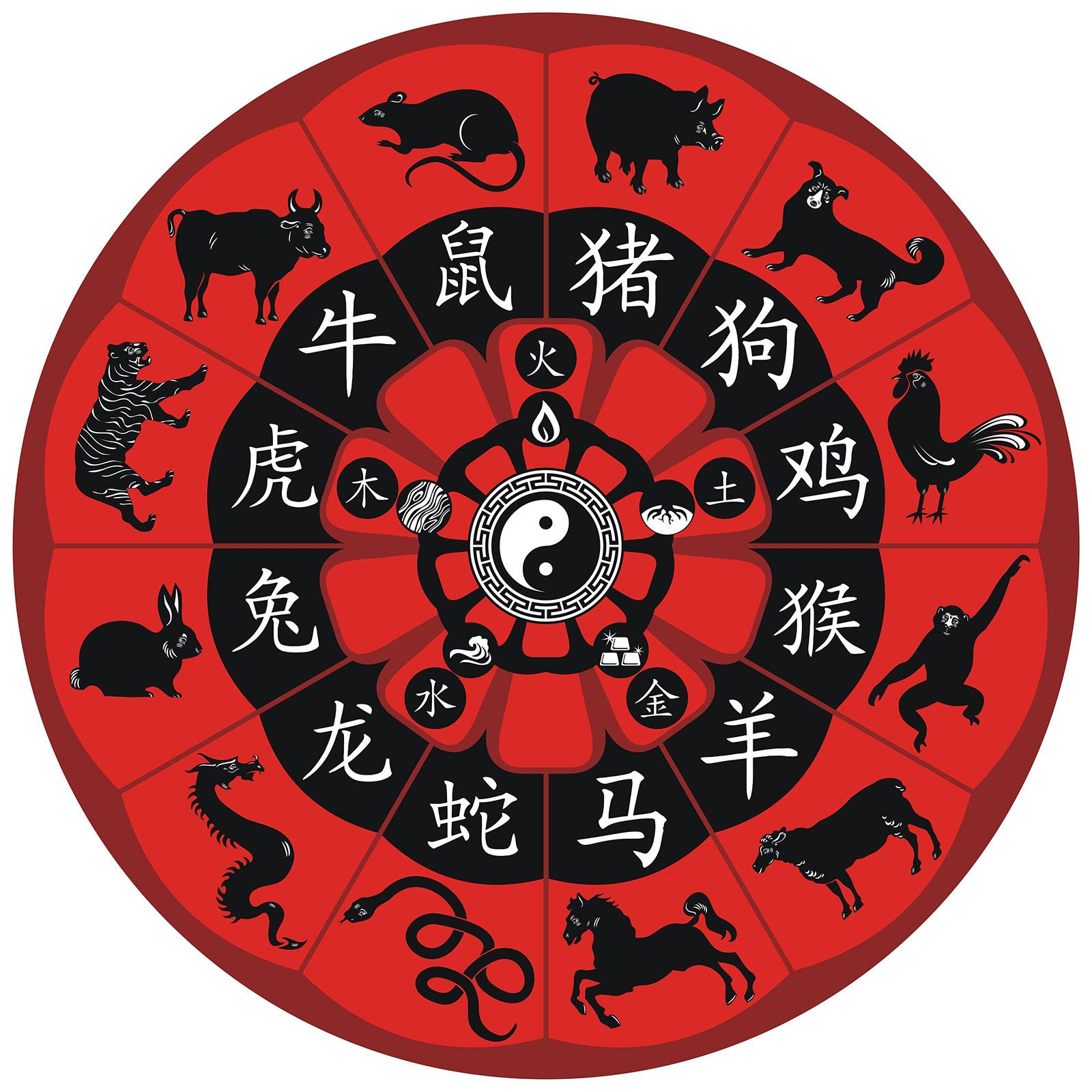 Astrología China - Man-Ho Kwok